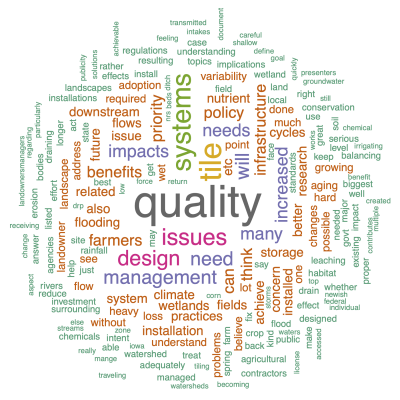 word cloud from drainage forum participants