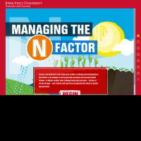 Nitrogen Micro Site Archive - Stories in Agriculture & Life Sciences